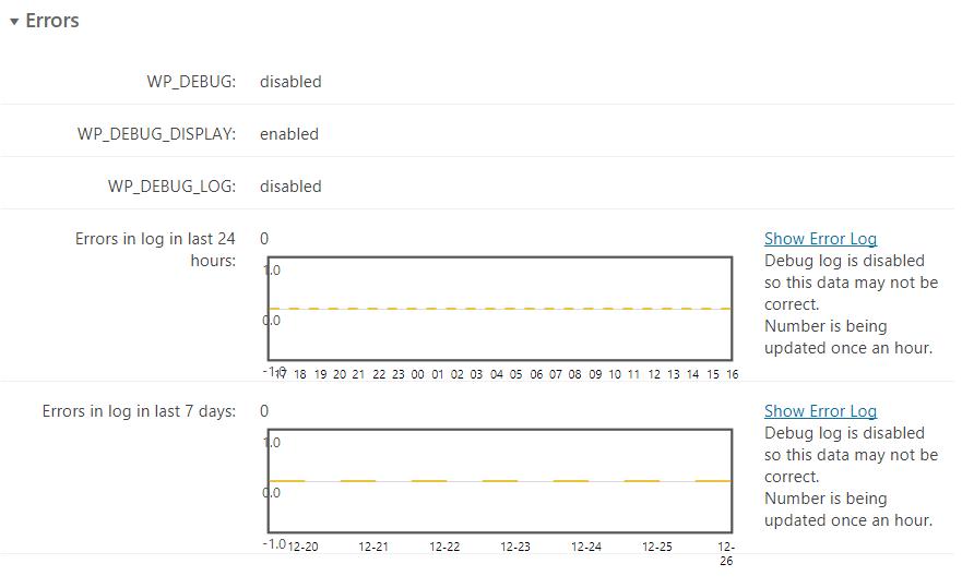 Dashboard-Error