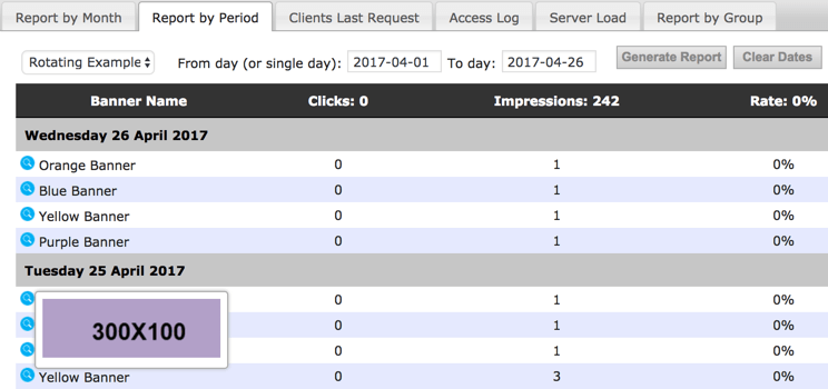 Ad Manager Plugin Dashboard - Campaign Performance Reports by Period