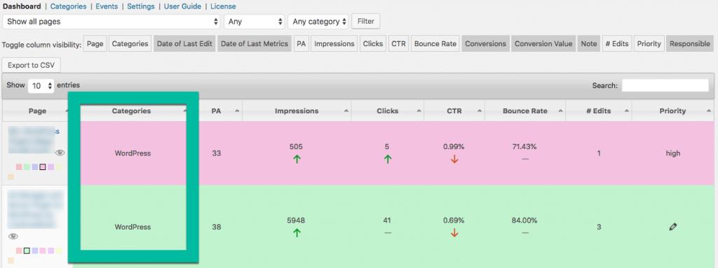 SEO Keyword Hound 1.1.0 Update - Categories