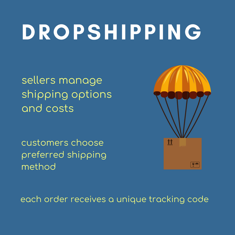 Customers can choose their preferred shipping method via an easy dropshipping system
