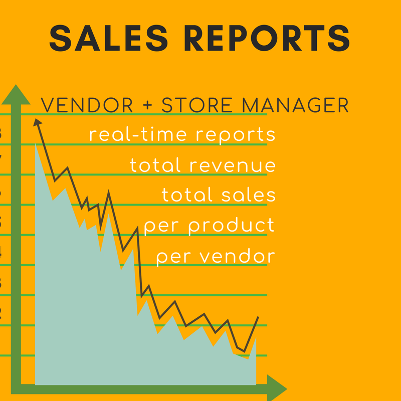 Marketplace Sales Reports