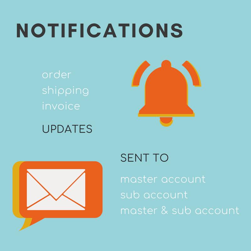 Magento multi user account notifications