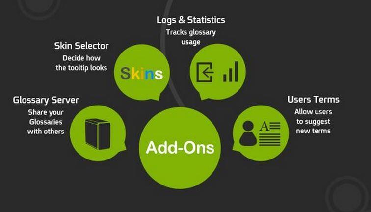 Glossary Skins and Glossary Log & Statistics Video Demo