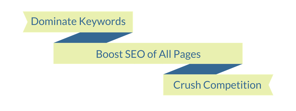 4 Reasons To Get Hyped For The SEO Keyword Hound Plugin [Part 1]