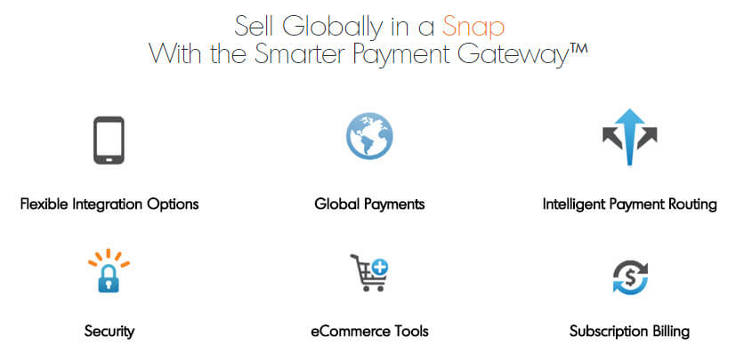 How to add the BlueSnap Payment Gateway to your Easy Digital Downloads Platform on WordPress